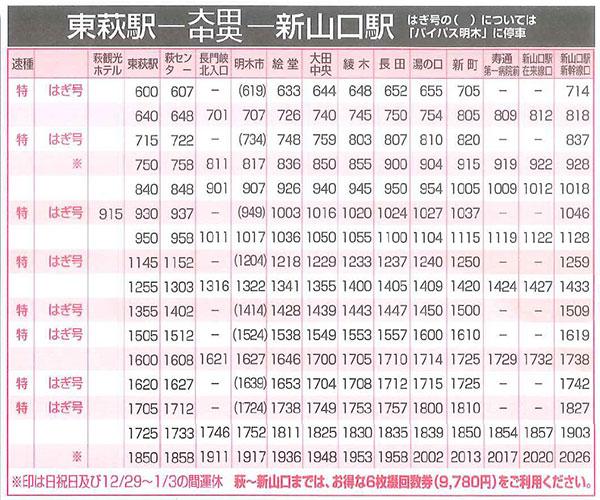 東萩駅間−新山口駅時刻表2016年10月1日